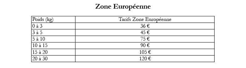 Tarifs_EU